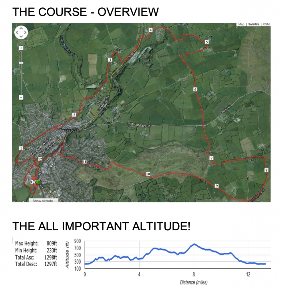 Tavy 13 Course Map